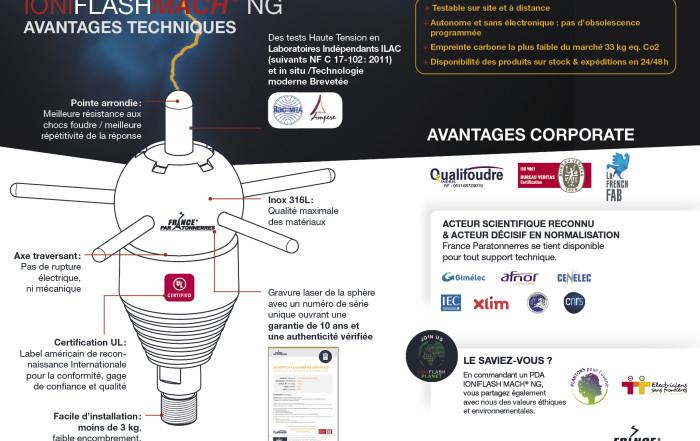 Avantages compétitifs IONIFLASH MACH NG - 2021