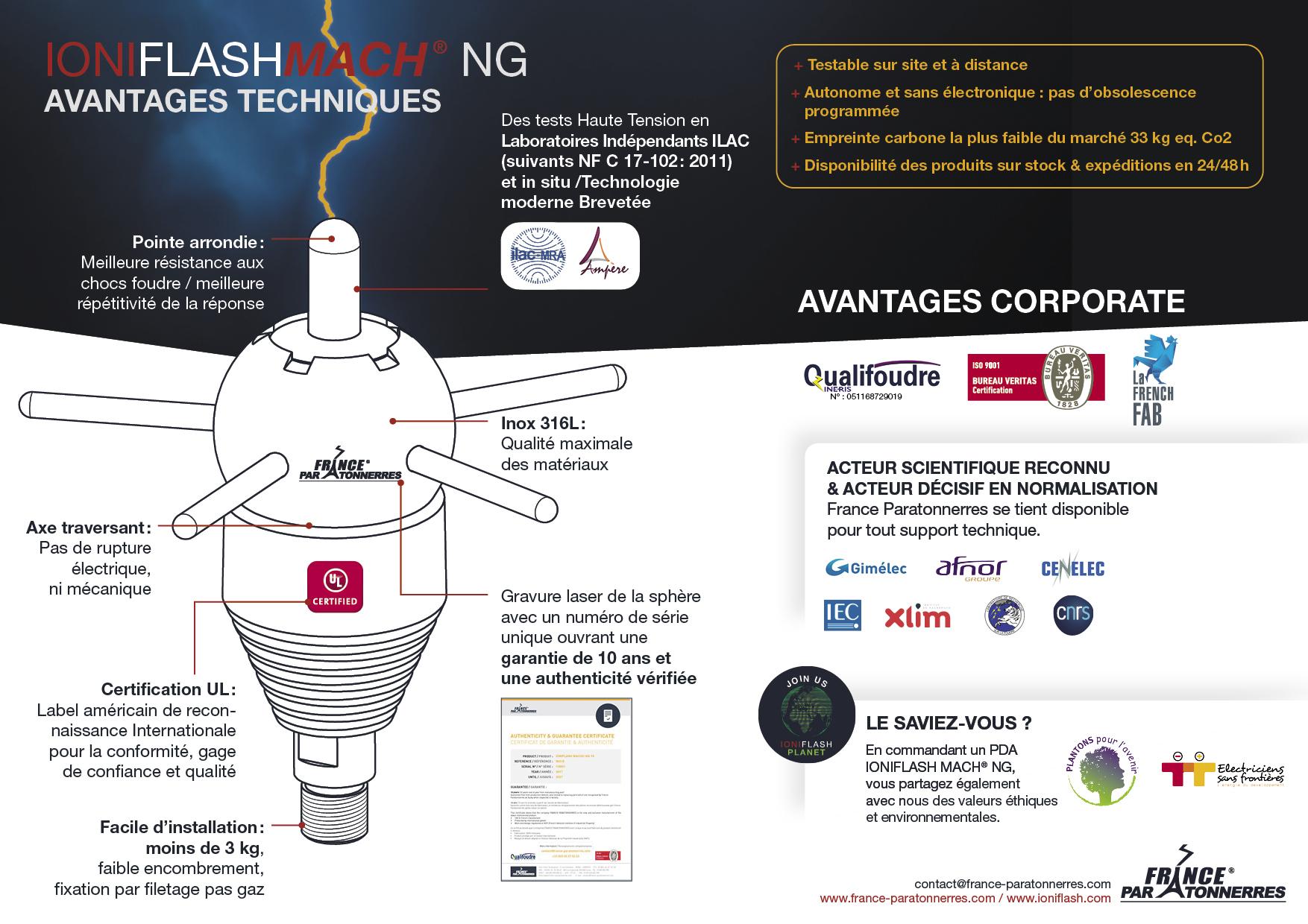 IONIFLASH MACH NG : Un concentré d'avantages et de supériorités!